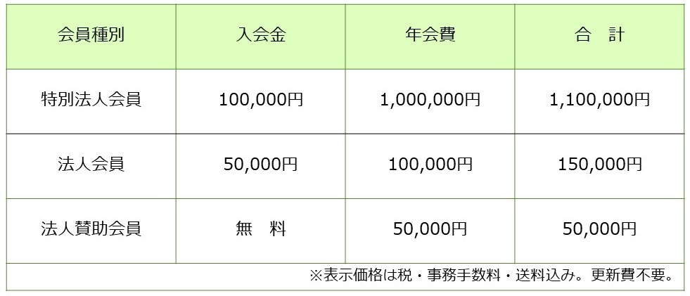 法人会員の年会費